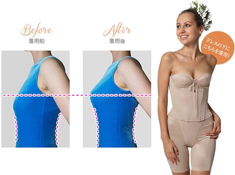 ビスチェタイプのフラインナーを着用時のドレスライン